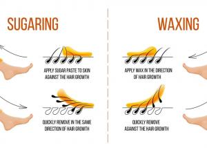sugaring vis waxing, sugaring vs waxing ingrown hairs, sugaring vis waxing which lasts longer, disadvantages of sugaring, sugaring wax, sugaring prices